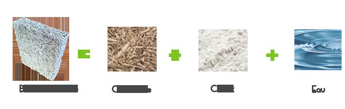Schéma-fabrication-béton-chanvre-DévelGreen
